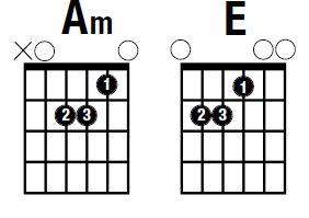 A minor and E chords