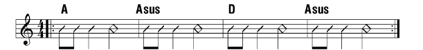 chord exercise for Am7