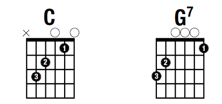 two chords for guitar