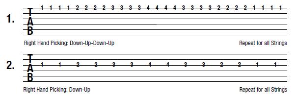 tabbed finger exercises for guitar