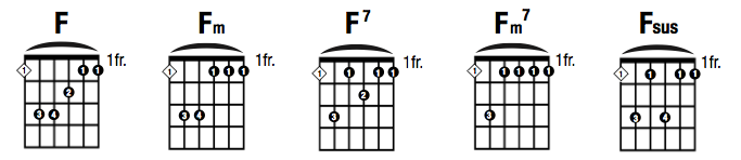 barre chords on the sixth string