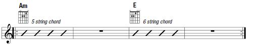 chord exercises