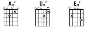 minor seventh chord charts