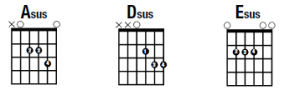suspended chords